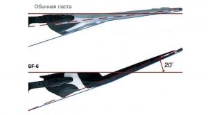 TUSA TRI-EX SF-6